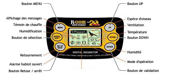 Tableau de commande R-com Pro 20