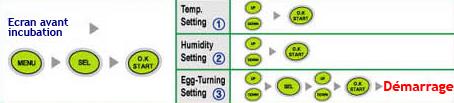 Paramètrage manuel R-com Pro 20